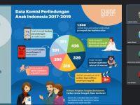 Kampanyekan Anti Bullying, SMA Kesatrian 2 Semarang Gelar Webinar